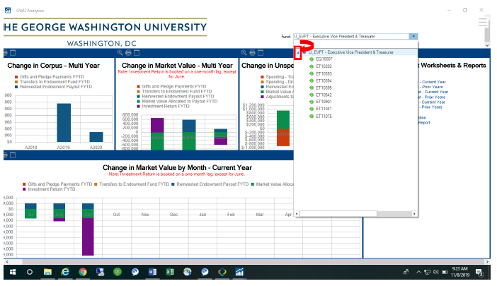 Screenshot of expanding Grouper to see underlying endowment funds