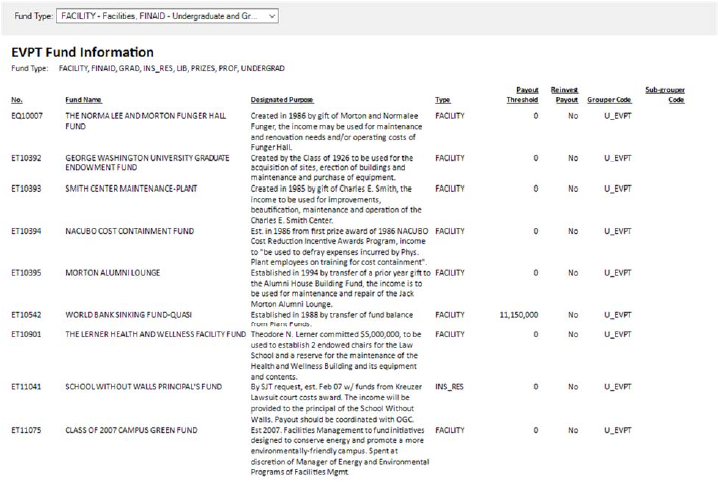 Screenshot showing Fund Information report output