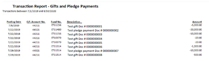 Screenshot showing Transaction Reports results